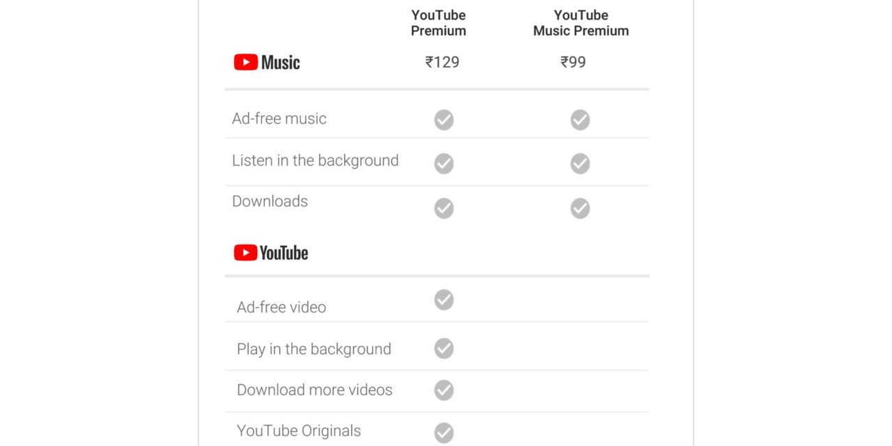 YouTube Premium and YouTube Music now available in India: features, specifications and more